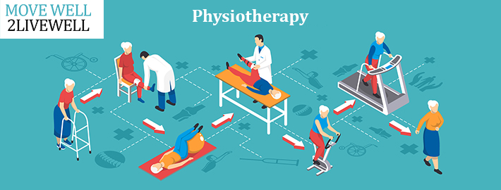 Physio Northbridge, Northbridge Physiotherapy